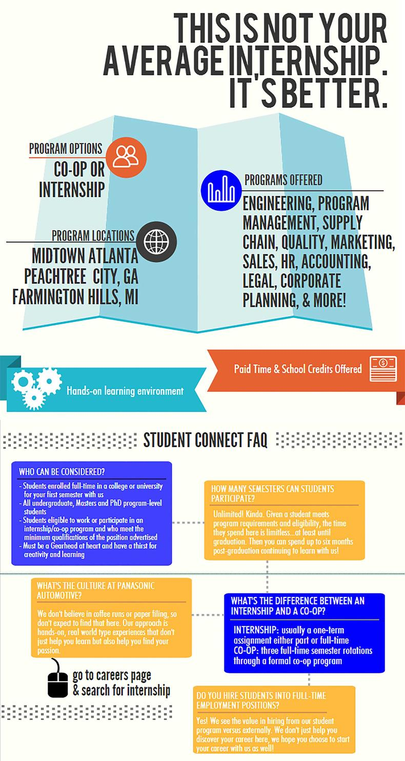 student info graph